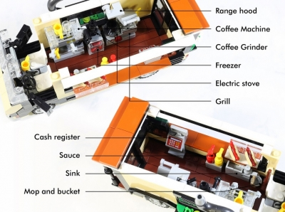 LEGO Ideas Hot Dog Truck 4